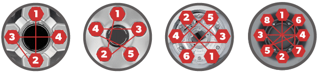 Patrón de ajuste de las tuercas de la llanta